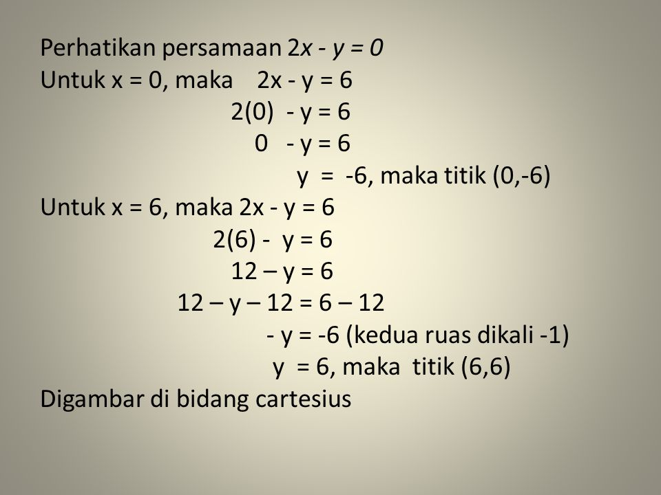 Perhatikan persamaan 2x - y = 0 Untuk x = 0, maka 2x - y = 6 2(0) - y = 6 0 - y = 6 y = -6, maka titik (0,-6) Untuk x = 6, maka 2x - y = 6 2(6) - y = 6 12 – y = 6 12 – y – 12 = 6 – 12 - y = -6 (kedua ruas dikali -1) y = 6, maka titik (6,6) Digambar di bidang cartesius