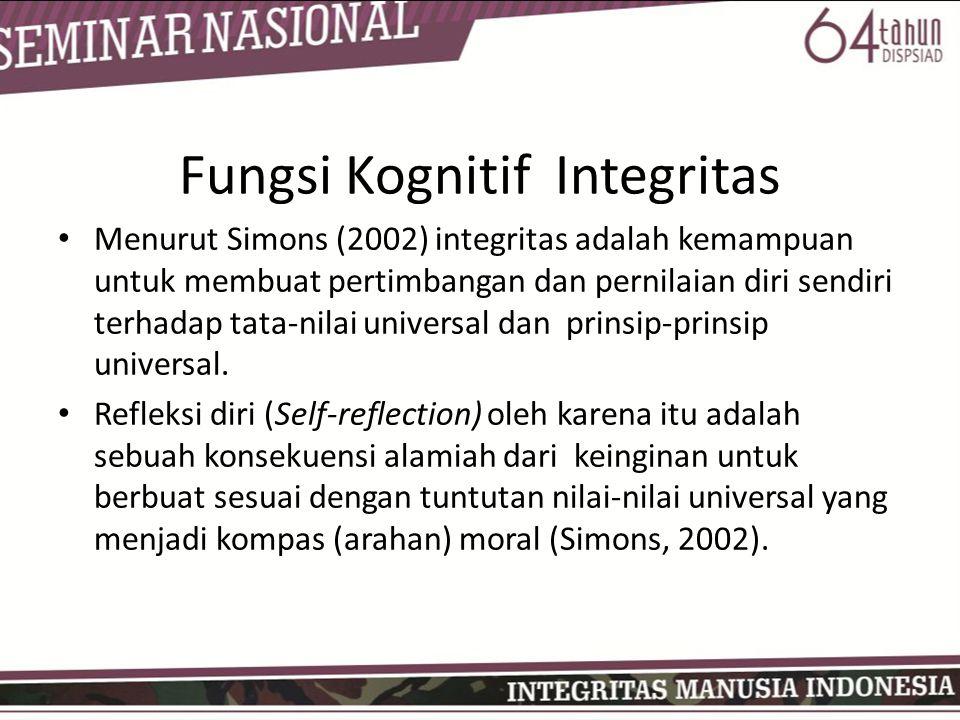 Fungsi Kognitif Integritas
