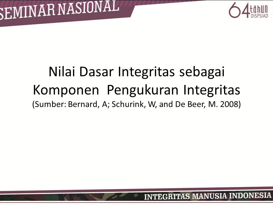 Nilai Dasar Integritas sebagai Komponen Pengukuran Integritas (Sumber: Bernard, A; Schurink, W, and De Beer, M.