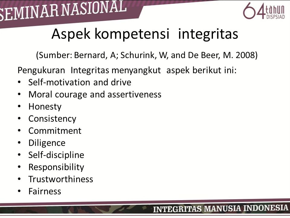 Aspek kompetensi integritas (Sumber: Bernard, A; Schurink, W, and De Beer, M. 2008)