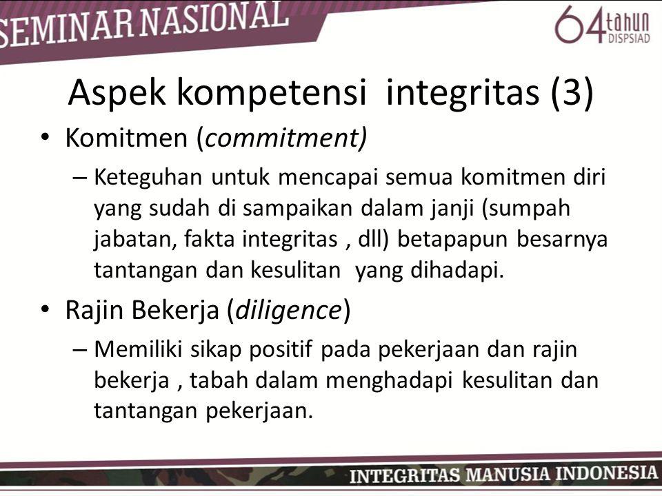Aspek kompetensi integritas (3)