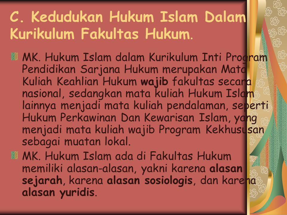 C. Kedudukan Hukum Islam Dalam Kurikulum Fakultas Hukum.