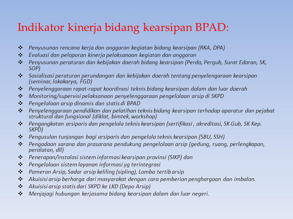 Indikator kinerja bidang kearsipan BPAD: