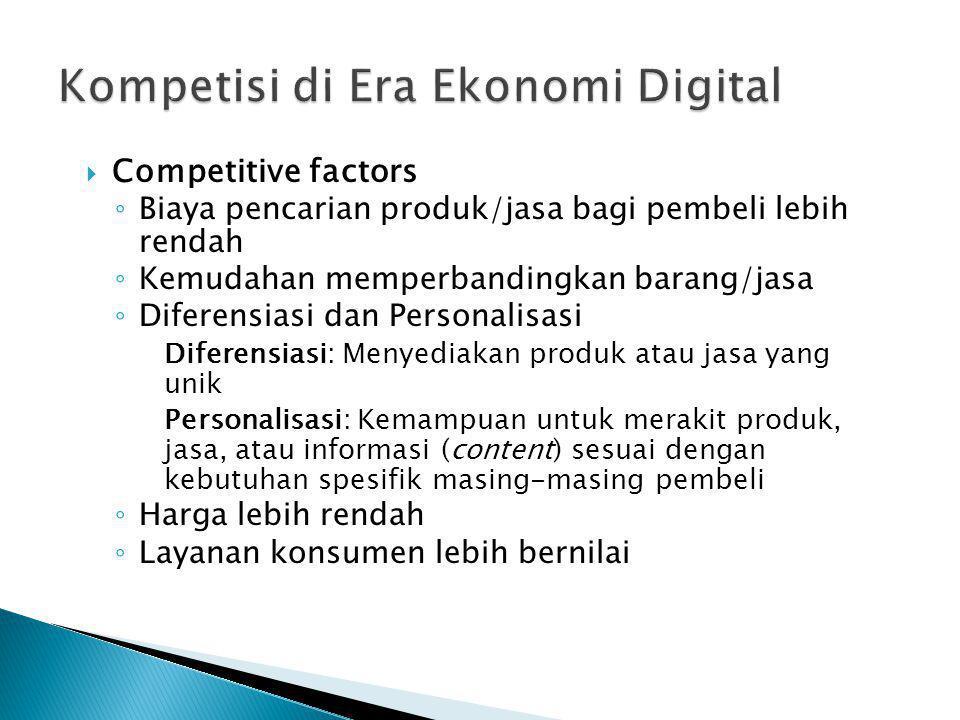 Kompetisi di Era Ekonomi Digital