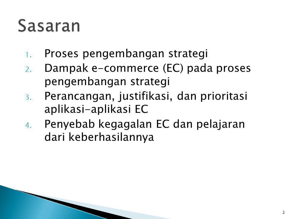 Sasaran Proses pengembangan strategi