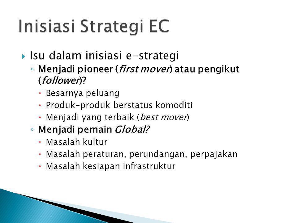 Inisiasi Strategi EC Isu dalam inisiasi e-strategi