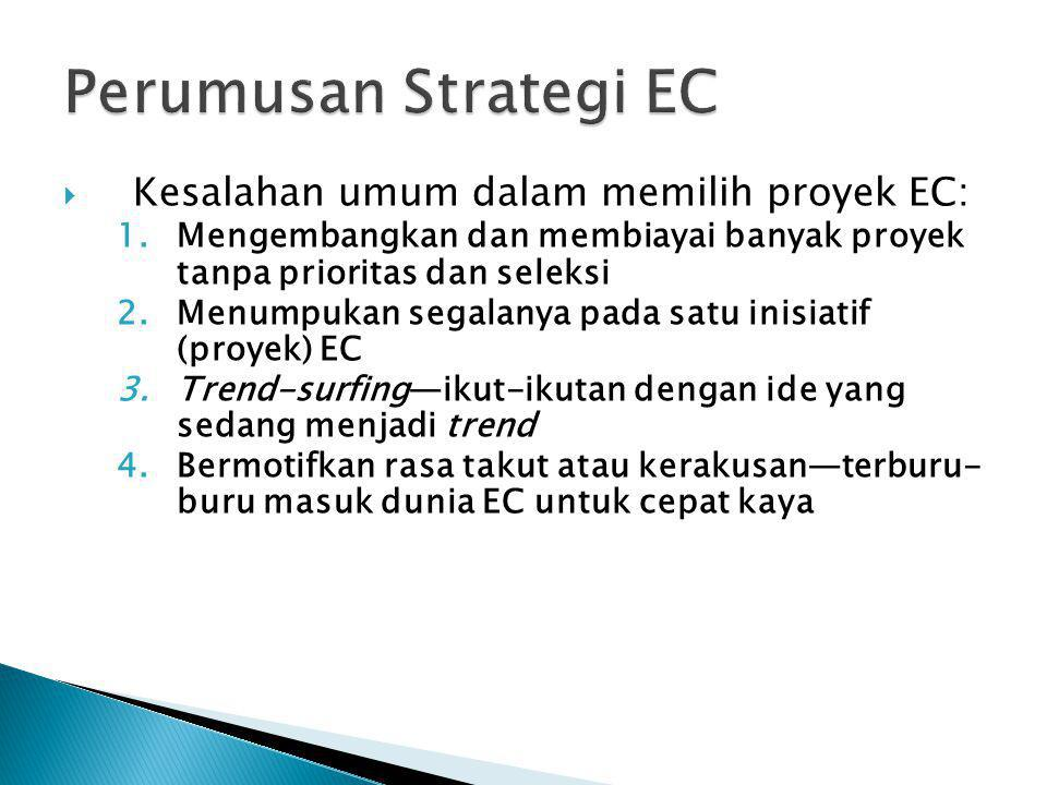 Perumusan Strategi EC Kesalahan umum dalam memilih proyek EC: