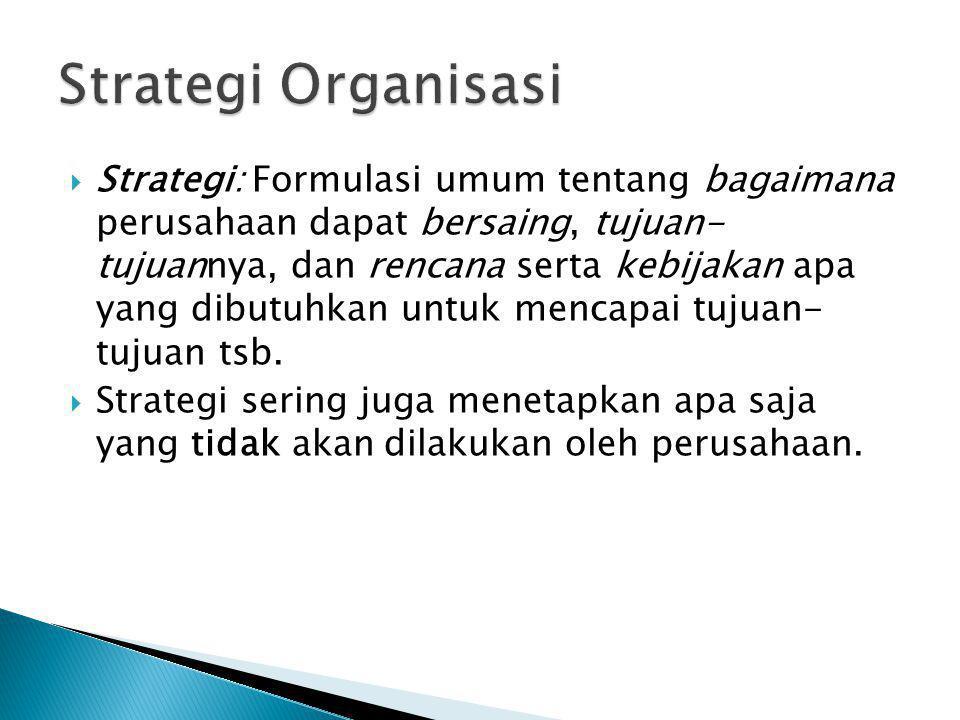 Strategi Organisasi