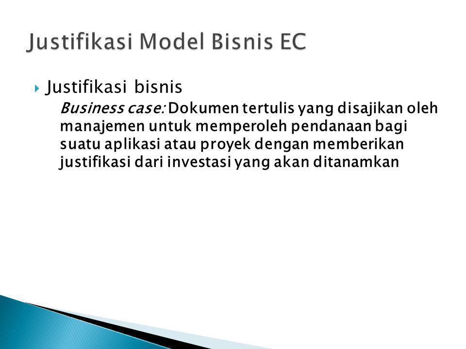 Justifikasi Model Bisnis EC