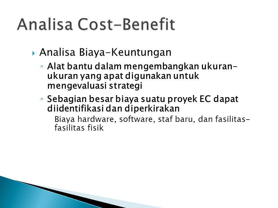 Analisa Cost-Benefit Analisa Biaya-Keuntungan