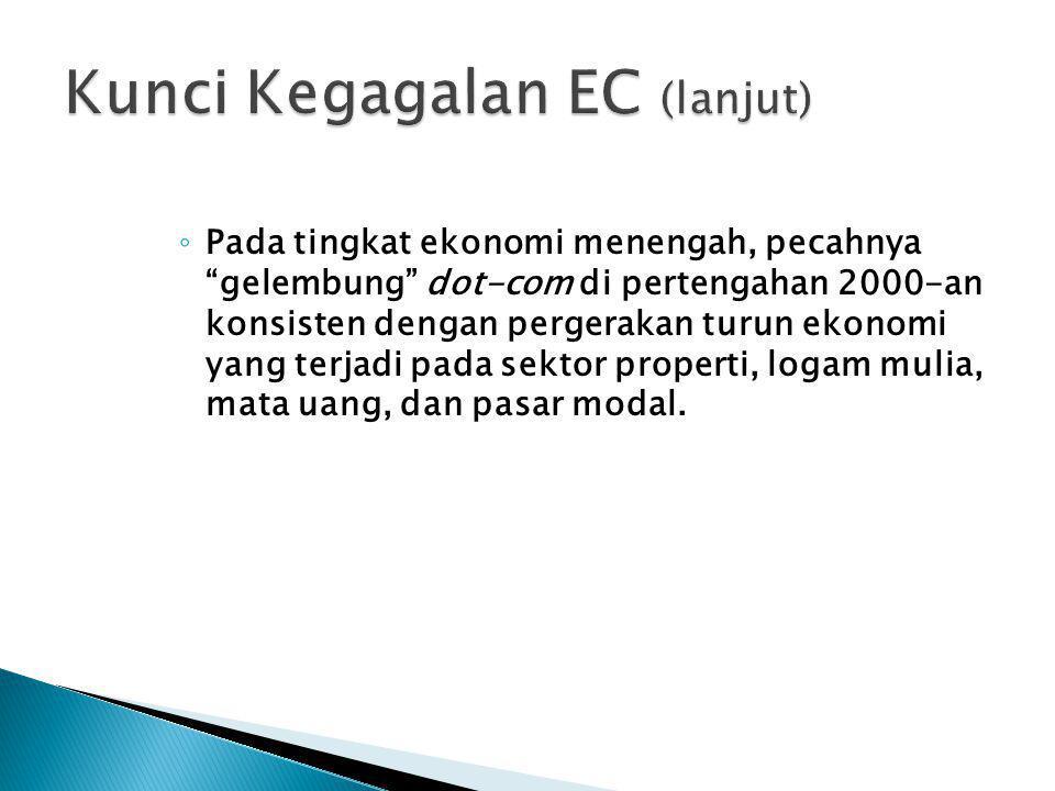 Kunci Kegagalan EC (lanjut)
