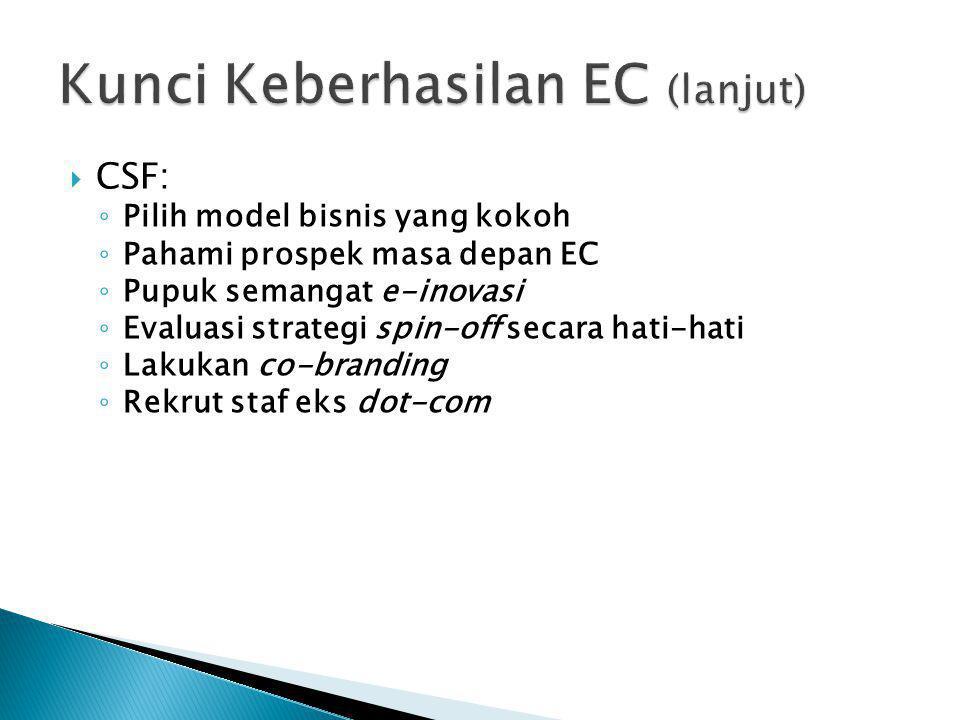 Kunci Keberhasilan EC (lanjut)
