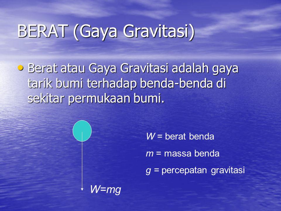 BERAT (Gaya Gravitasi)