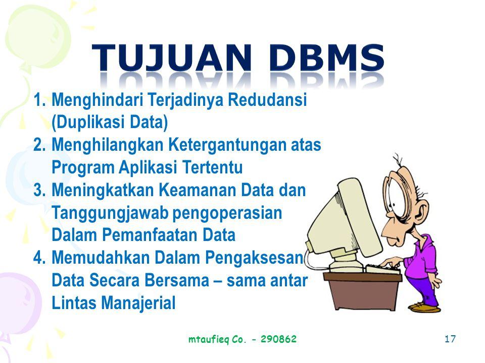 TUJUAN DBMS Menghindari Terjadinya Redudansi (Duplikasi Data)