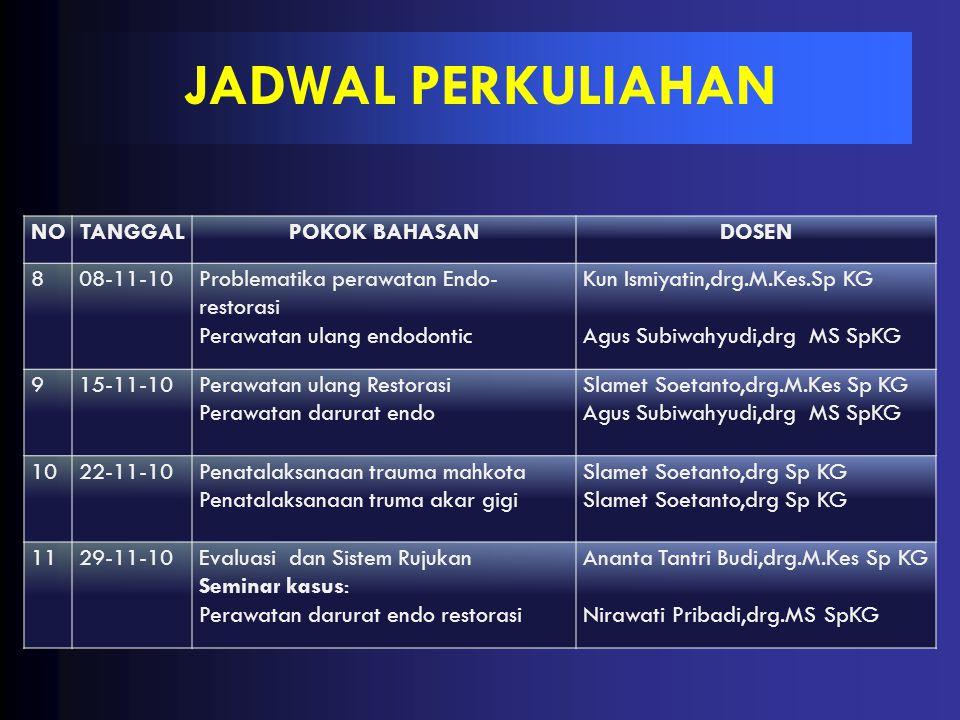 JADWAL PERKULIAHAN NO TANGGAL POKOK BAHASAN DOSEN 8 08-11-10