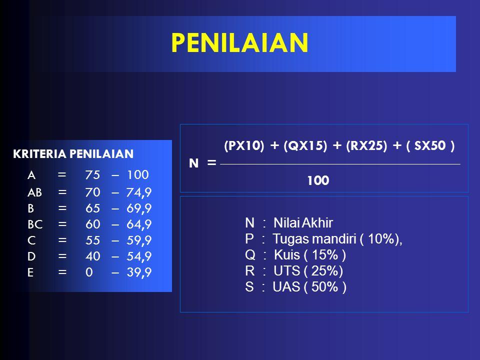 PENILAIAN (PX10) + (QX15) + (RX25) + ( SX50 ) N = 100