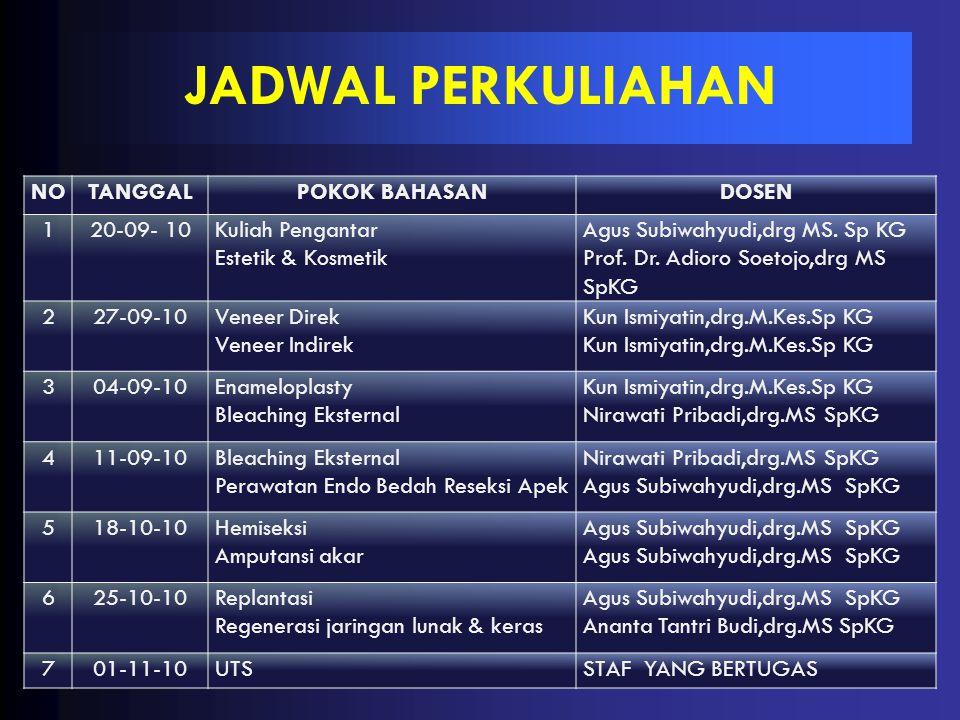 JADWAL PERKULIAHAN NO TANGGAL POKOK BAHASAN DOSEN 1 20-09- 10