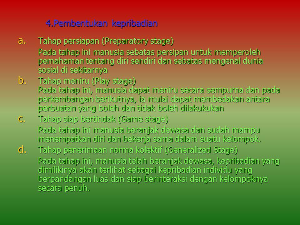 4.Pembentukan kepribadian