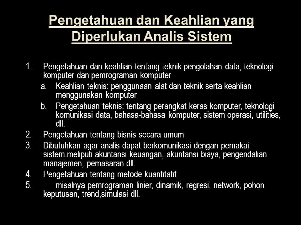 Pengetahuan dan Keahlian yang Diperlukan Analis Sistem