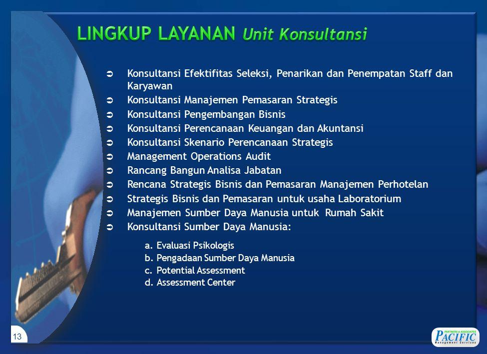 LINGKUP LAYANAN Unit Konsultansi