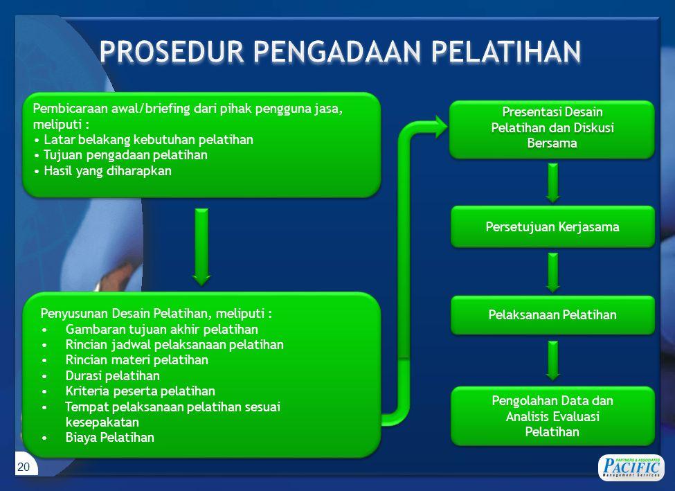 PENGALAMAN TRAINING Program Serial Pelatihan Pemanfaatan Konsep Balanced Scorecard Sebagai Sistem Manajemen Strategis, PT. Telkom.