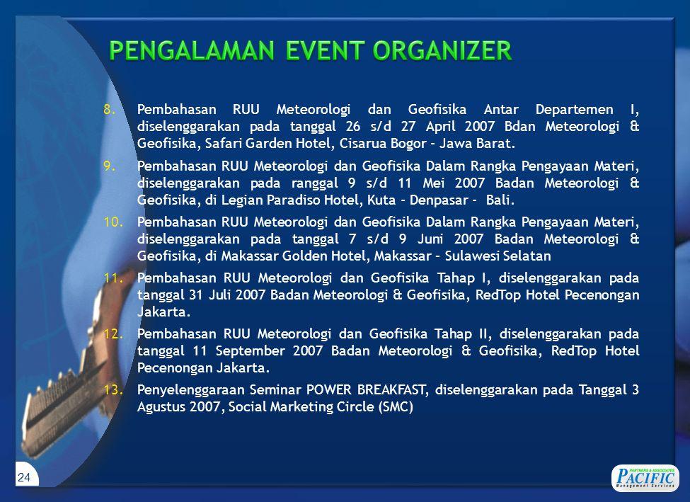 PENGALAMAN EVENT ORGANIZER