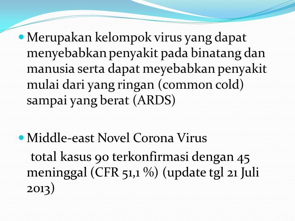 Merupakan kelompok virus yang dapat menyebabkan penyakit pada binatang dan manusia serta dapat meyebabkan penyakit mulai dari yang ringan (common cold) sampai yang berat (ARDS)