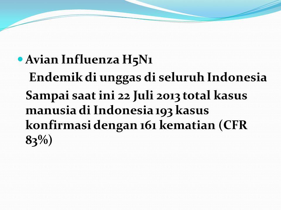 Avian Influenza H5N1 Endemik di unggas di seluruh Indonesia.
