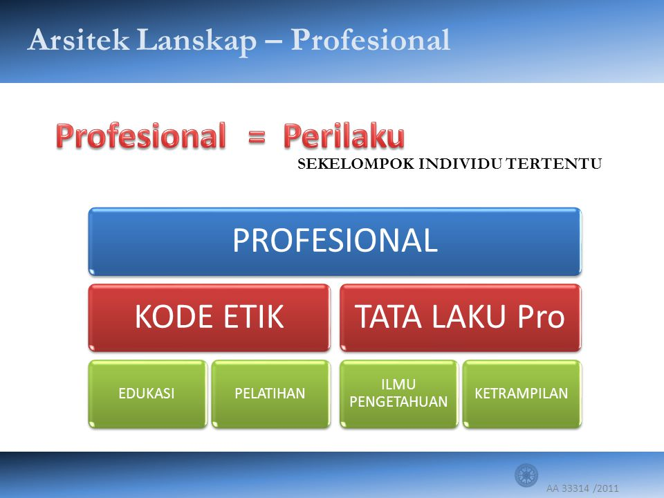 Profesional = Perilaku