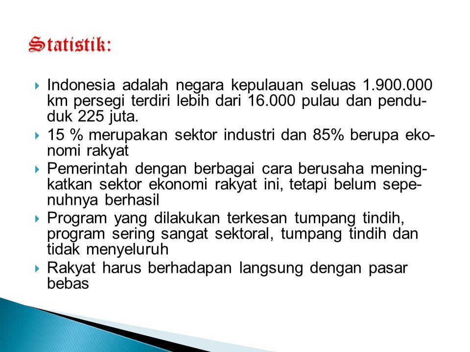 Statistik: Indonesia adalah negara kepulauan seluas 1.900.000 km persegi terdiri lebih dari 16.000 pulau dan pendu- duk 225 juta.