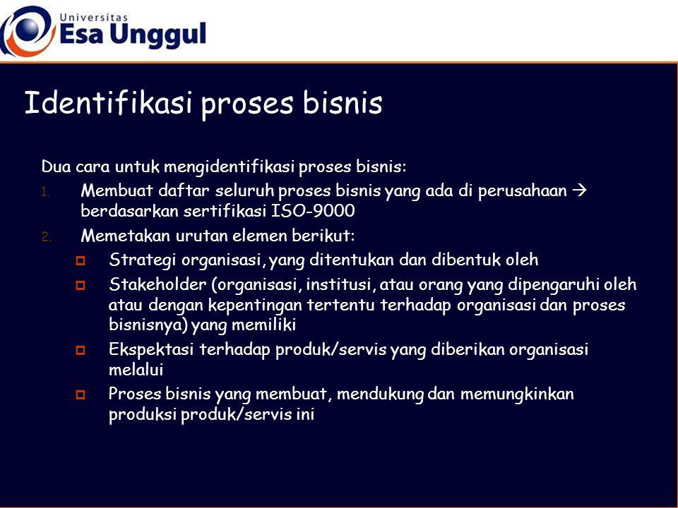 Identifikasi proses bisnis