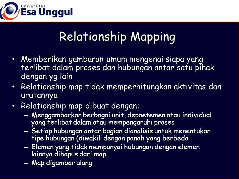 Relationship Mapping Relationship Mapping
