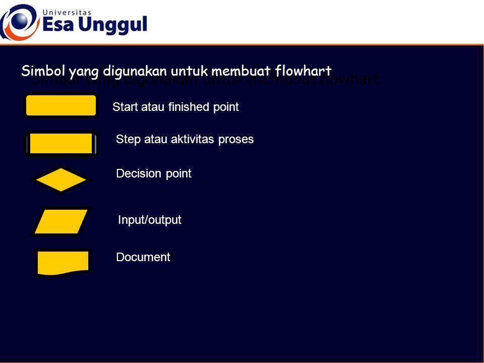 Simbol yang digunakan untuk membuat flowhart