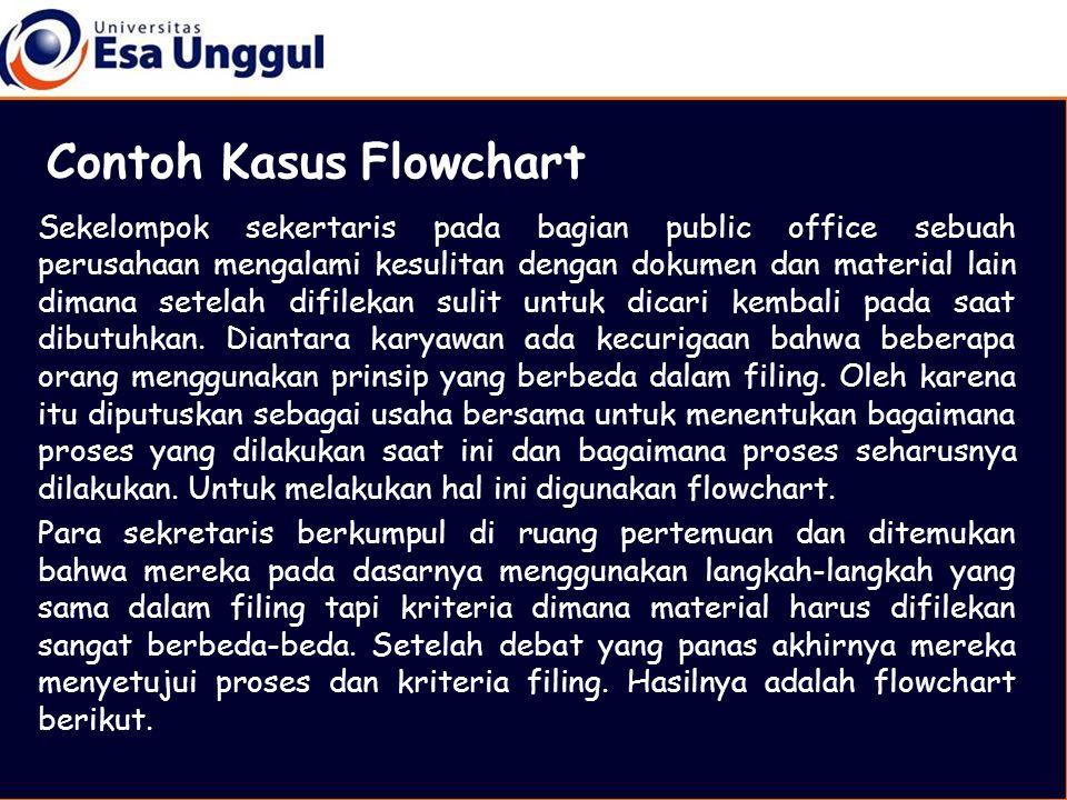 Contoh Kasus Flowchart