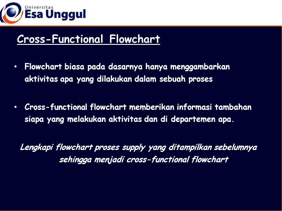Cross-Functional Flowchart