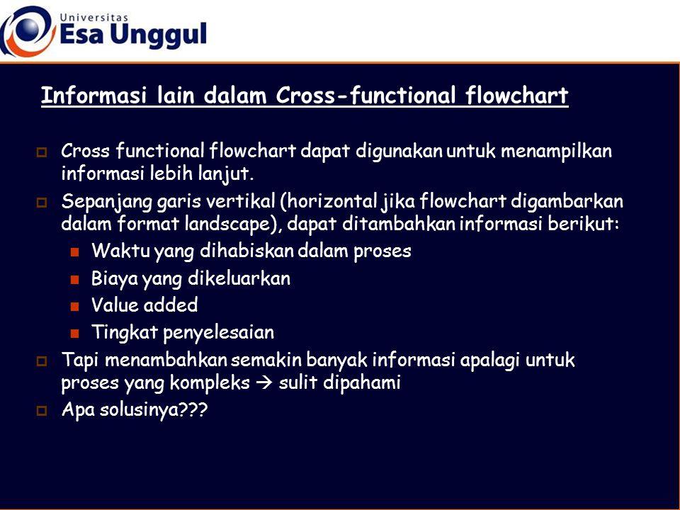 Informasi lain dalam Cross-functional flowchart
