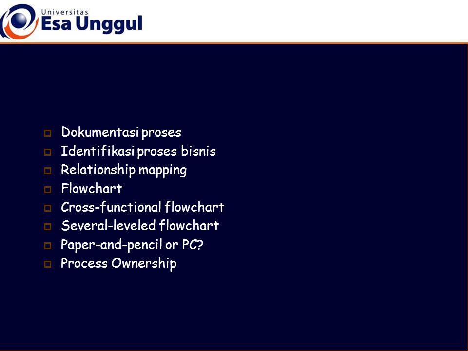 Dokumentasi proses Identifikasi proses bisnis. Relationship mapping. Flowchart. Cross-functional flowchart.