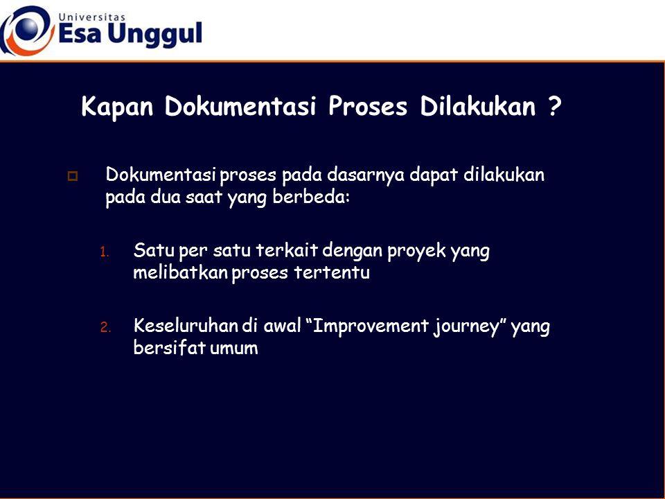 Kapan Dokumentasi Proses Dilakukan