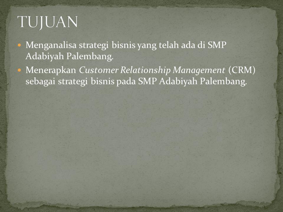 TUJUAN Menganalisa strategi bisnis yang telah ada di SMP Adabiyah Palembang.