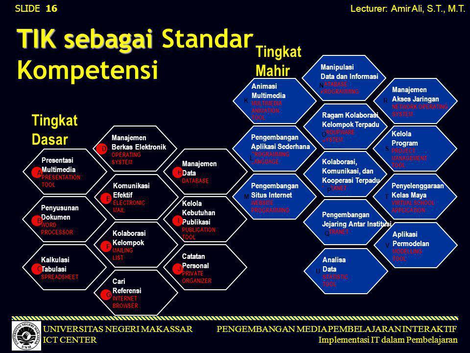 TIK sebagai Standar Kompetensi
