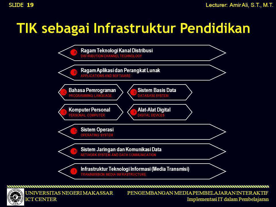 TIK sebagai Infrastruktur Pendidikan