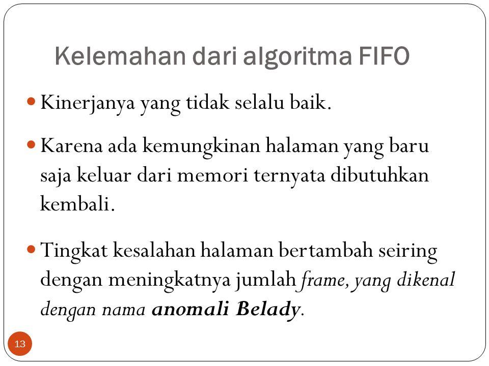 Kelemahan dari algoritma FIFO