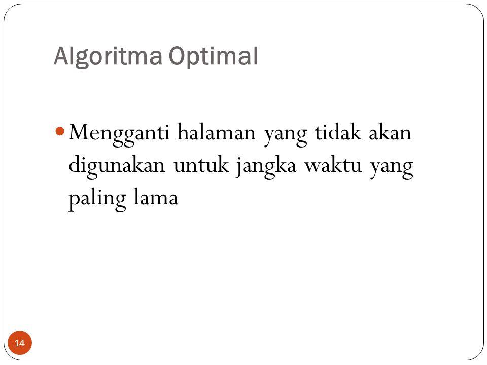 Algoritma Optimal Mengganti halaman yang tidak akan digunakan untuk jangka waktu yang paling lama