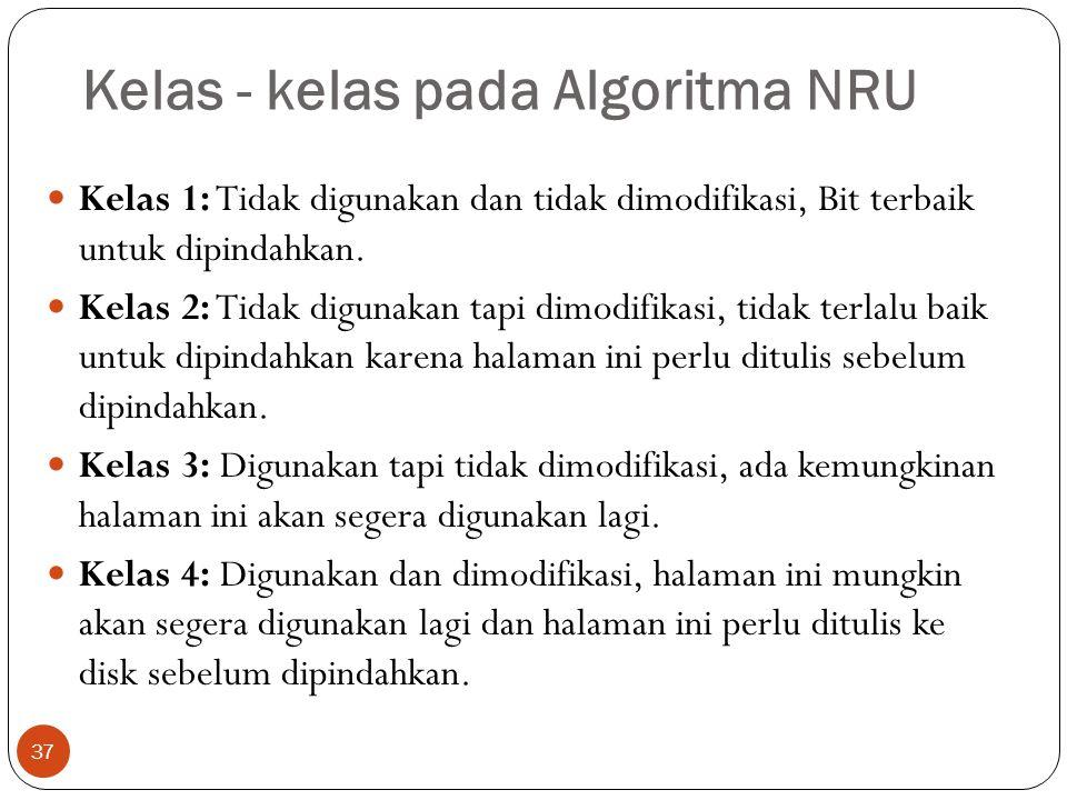 Kelas - kelas pada Algoritma NRU