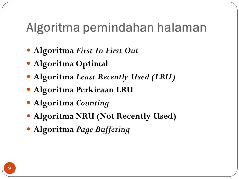 Algoritma pemindahan halaman