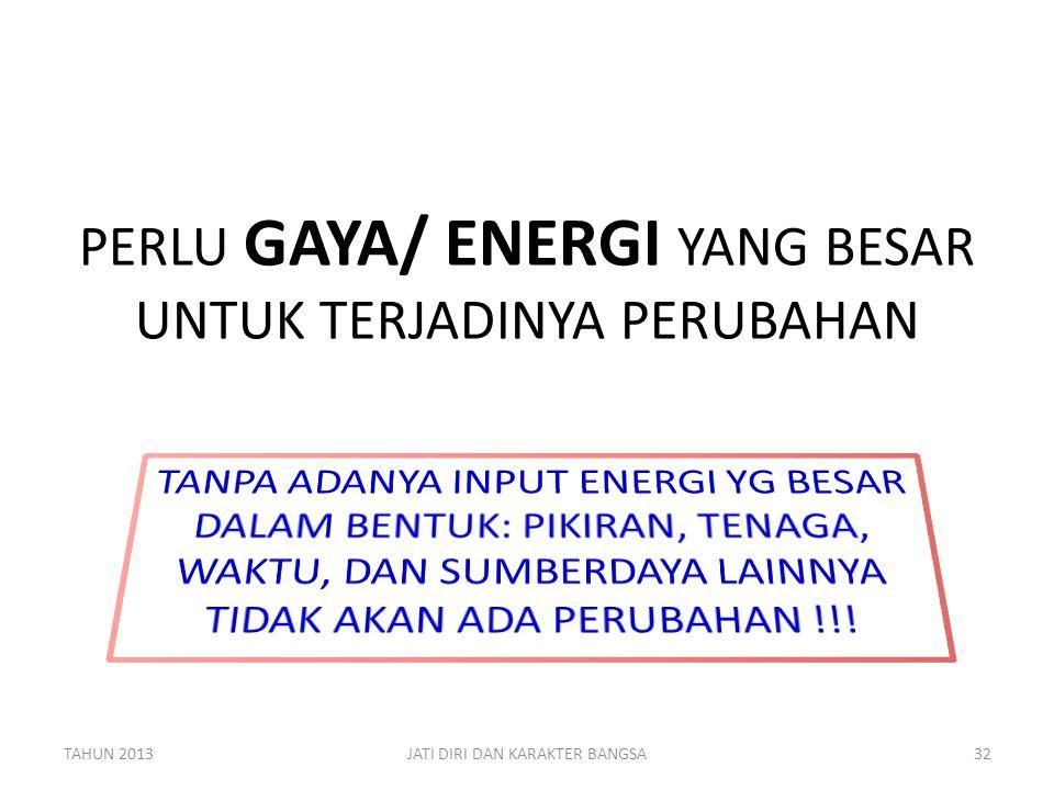 PERLU GAYA/ ENERGI YANG BESAR UNTUK TERJADINYA PERUBAHAN