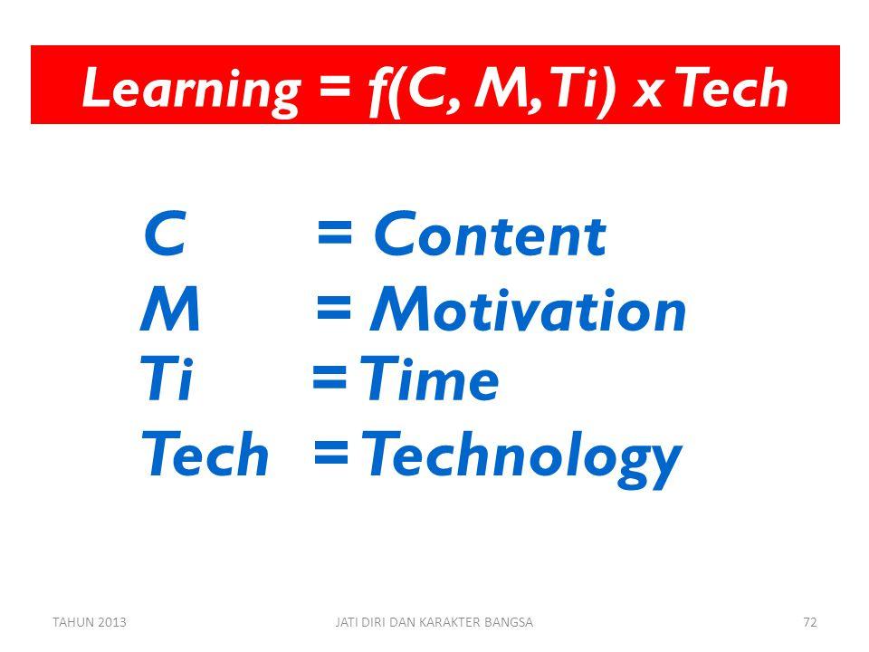Learning = f(C, M, Ti) x Tech