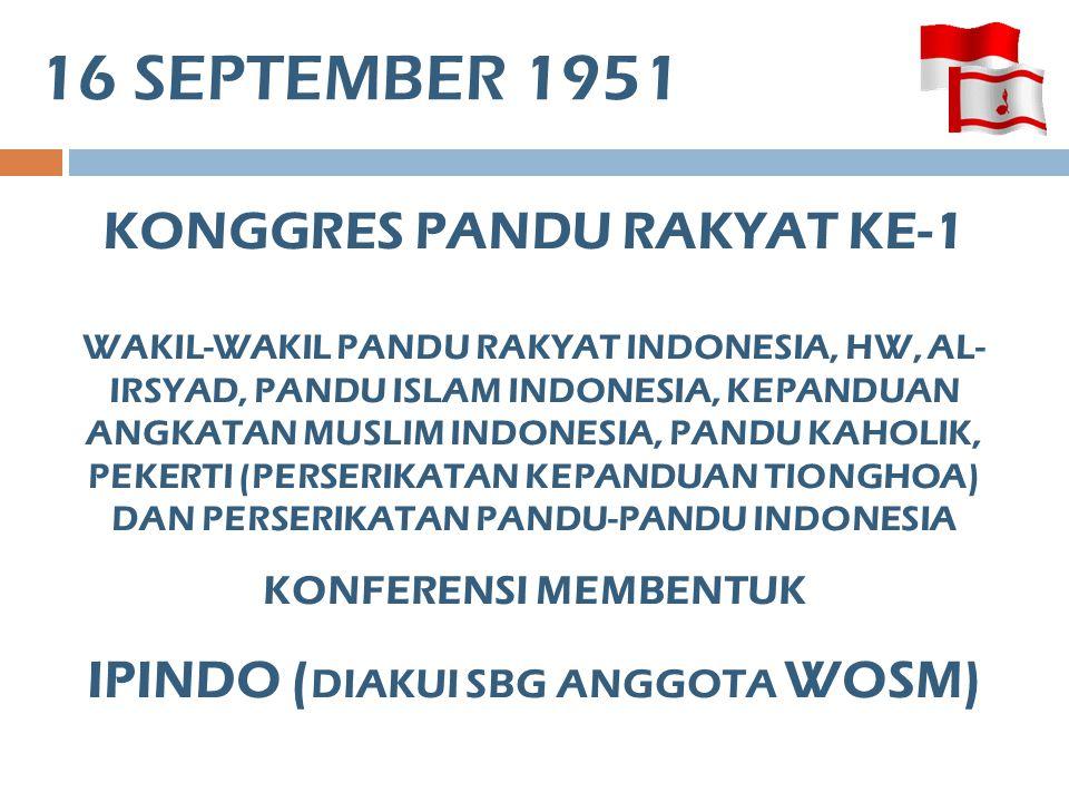 KONGGRES PANDU RAKYAT KE-1 IPINDO (DIAKUI SBG ANGGOTA WOSM)