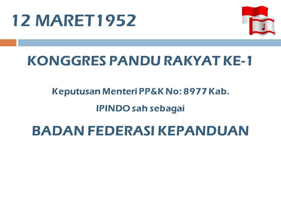 12 MARET1952 KONGGRES PANDU RAKYAT KE-1 BADAN FEDERASI KEPANDUAN