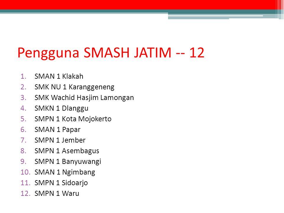 Pengguna SMASH JATIM -- 12